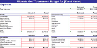Golf Tournament Planning - Tournament Budget