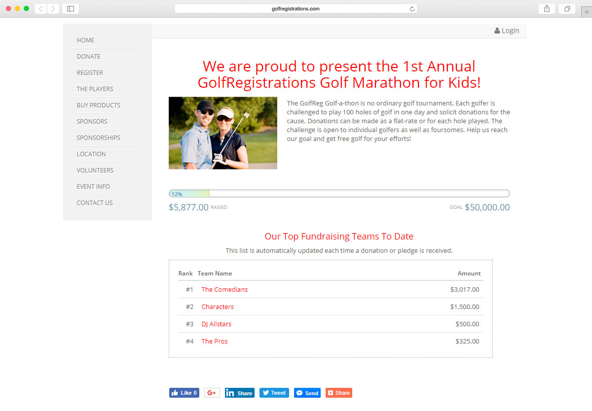 Fundraising Leaderboard & Thermometers