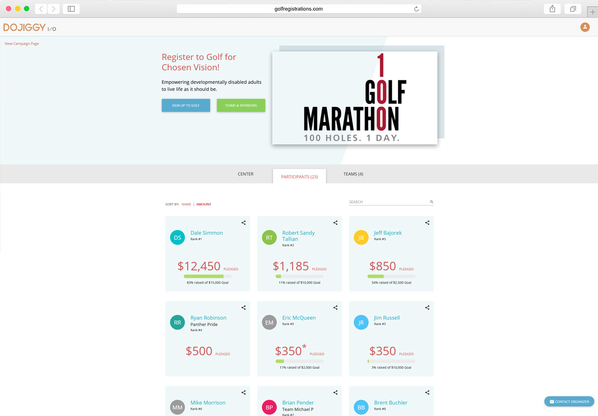 Golf Marathon Software: Fundraising Leaderboard & Thermometers